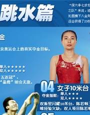 08奥运 金牌 跳水 郭晶晶 周继红 田亮 伏明霞