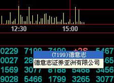 香港市场交易全公开