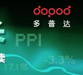 宏观经济数据,4月CPI,4月PPI,回暖,复苏,